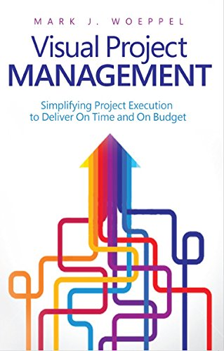 Visual Project Management: Simplifying Project Execution to Deliver On Time and On Budget by Mark J. Woeppel
